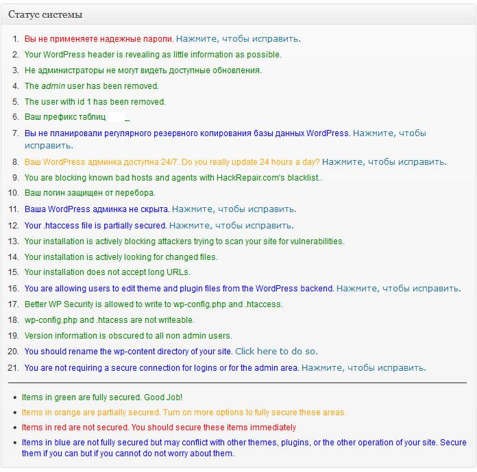 чек-лист безопасности wordpress